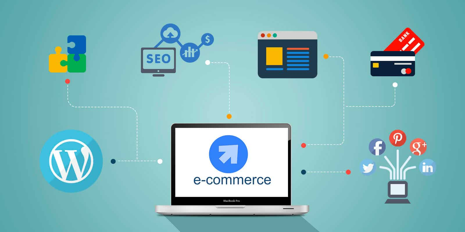 Creare un e-commerce